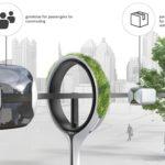 自然と融合する未来の都市交通システムSILVA