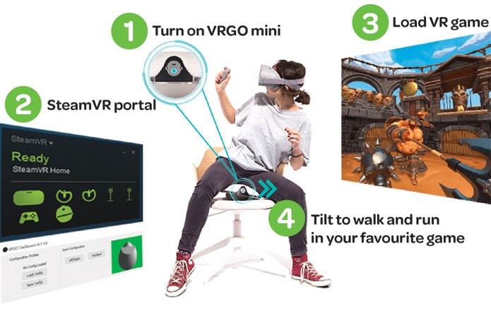 座って歩き回るVR空間移動デバイスVRGO Mini